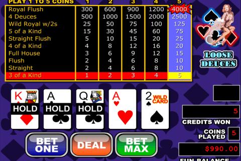 loose deuces video poker rtg video poker