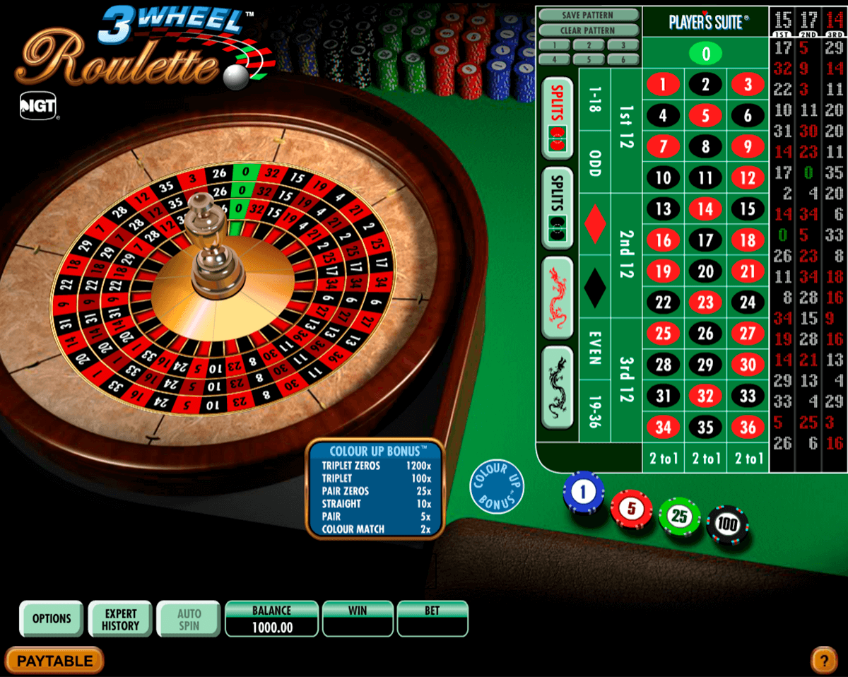 three wheel roulette igt ruletka online